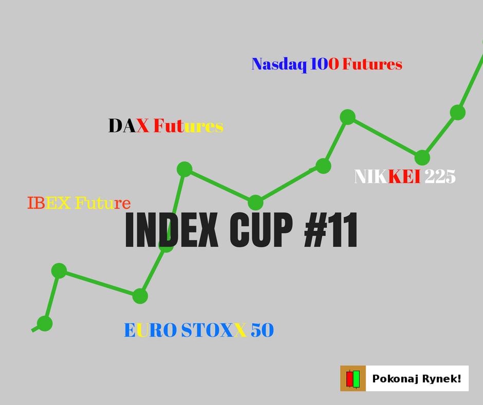 Index Cup analiza techniczna indeksów giełdowych