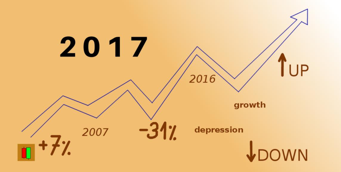 Nieprawdopodbne prognozy na 2017